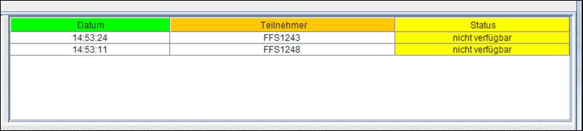 Tetra Callout Status Anzeige